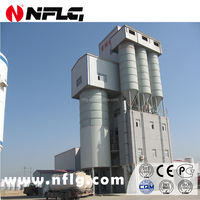 Supply ready mix batch plant and related equipments
