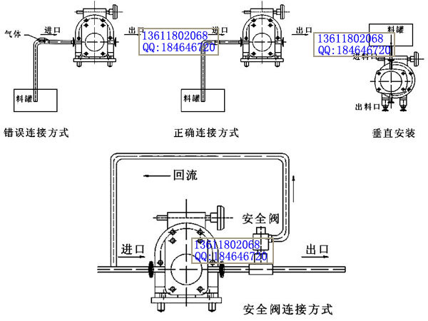 lpg transfer pump from india positive displacement 3