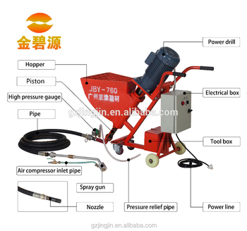 JBY760 cement grout injection pump
