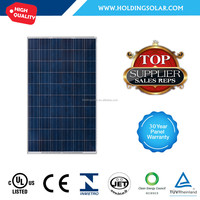 1640*992*40mmSize and PET EVA TPT and Yingli Cell solar panel
