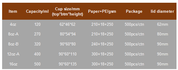 Customized printed top 90mm double wall disposable paper cup 8oz