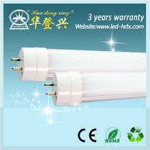 2015 Lower Price Hot Sale Chinese Sex Led Tube T8 Indoor Light