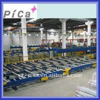 Door & windows, decorations system aluminum extrusion profile