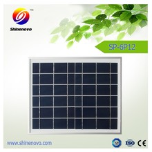12w made to order small power polycrystalline solar panel