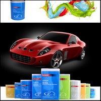 Super hydrophobic ceramic mirror chrome car paint