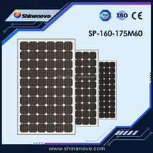 Low Price New Small Size Solar Panel for Sale