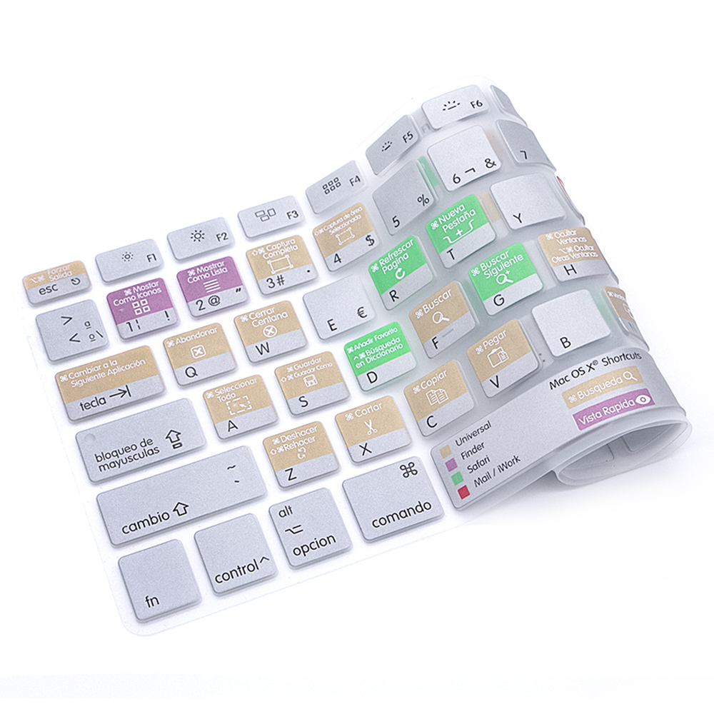 Mac OS X (3)
