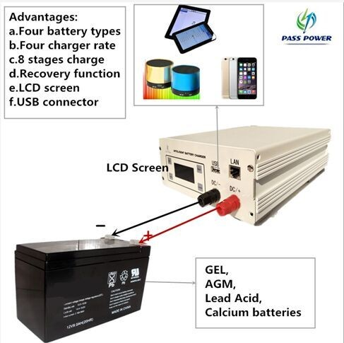 portable soalr battery charger 12v15A car charger battery charger with USB/LCD 8 stages charge