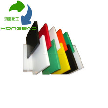 Good Low Temperature Resistance HDPE UHMWPE Polythene Plastic Sheet