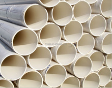 125mm PVC pressure pipe manufacturer in China