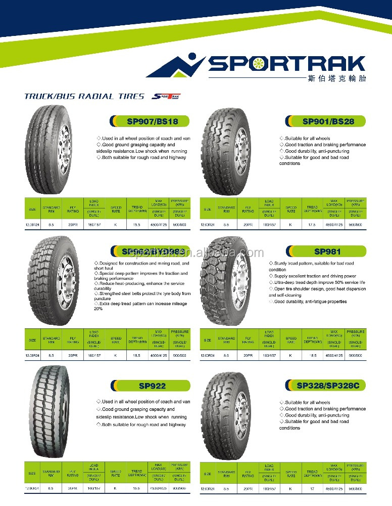 SPORTRAK GSO GCC China heavy duty truck tyre radial tire 12.00r24 steer drive mining pattern factory direct cheap price