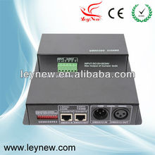 Good Quality LED Strip DMX RGB Controller