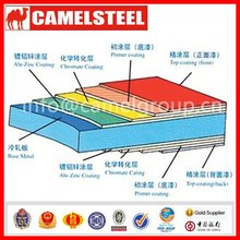 ASTM Low And Intermediate Tensile Strength Carbon Steel Plates