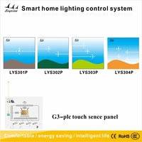 4 CH Touch panel scene controller for PLC led light