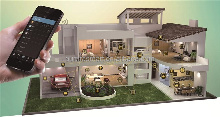New Design Wireless Smart Zwave Home Automation