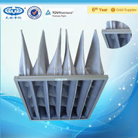 Activated Carbon Filter Cloth Manufacturer With High Quality