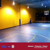Sports flooring for basketball court covering