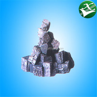 china supplier have low price ferro silicon calcium alloy/silicon calcium powder/silicon calcium si ca alloy hot sale