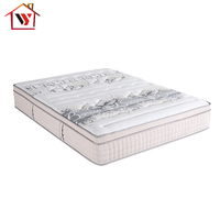 5 Star Hotel Luxury Euro Top Pocket Spring Mattress For Sale