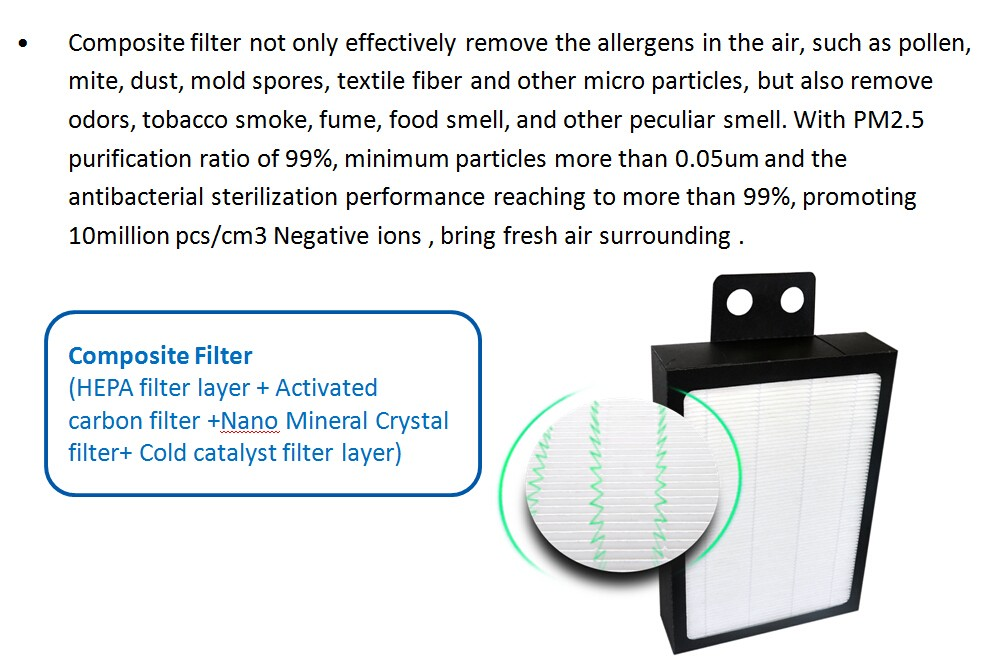 HEPA Air cleaner with active carbon air filter for living room