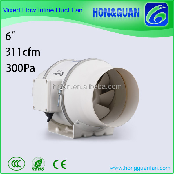 "2017 new wholesale 6"" industrial/bathroom/kitchen ventilation pipe exhaust fan (EC Motor supportable)"