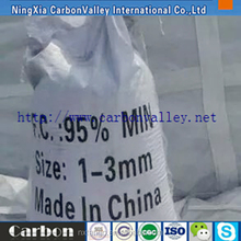 High Quality Carbon Additive/Calcined Anthracite Coal price