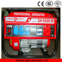 Swiss Kraft SK8500w gasoline generator with electric starter