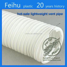Pvc Hose from Ebay best sellers / Pvc spiral flexible hose / Pvc braided hose pipe