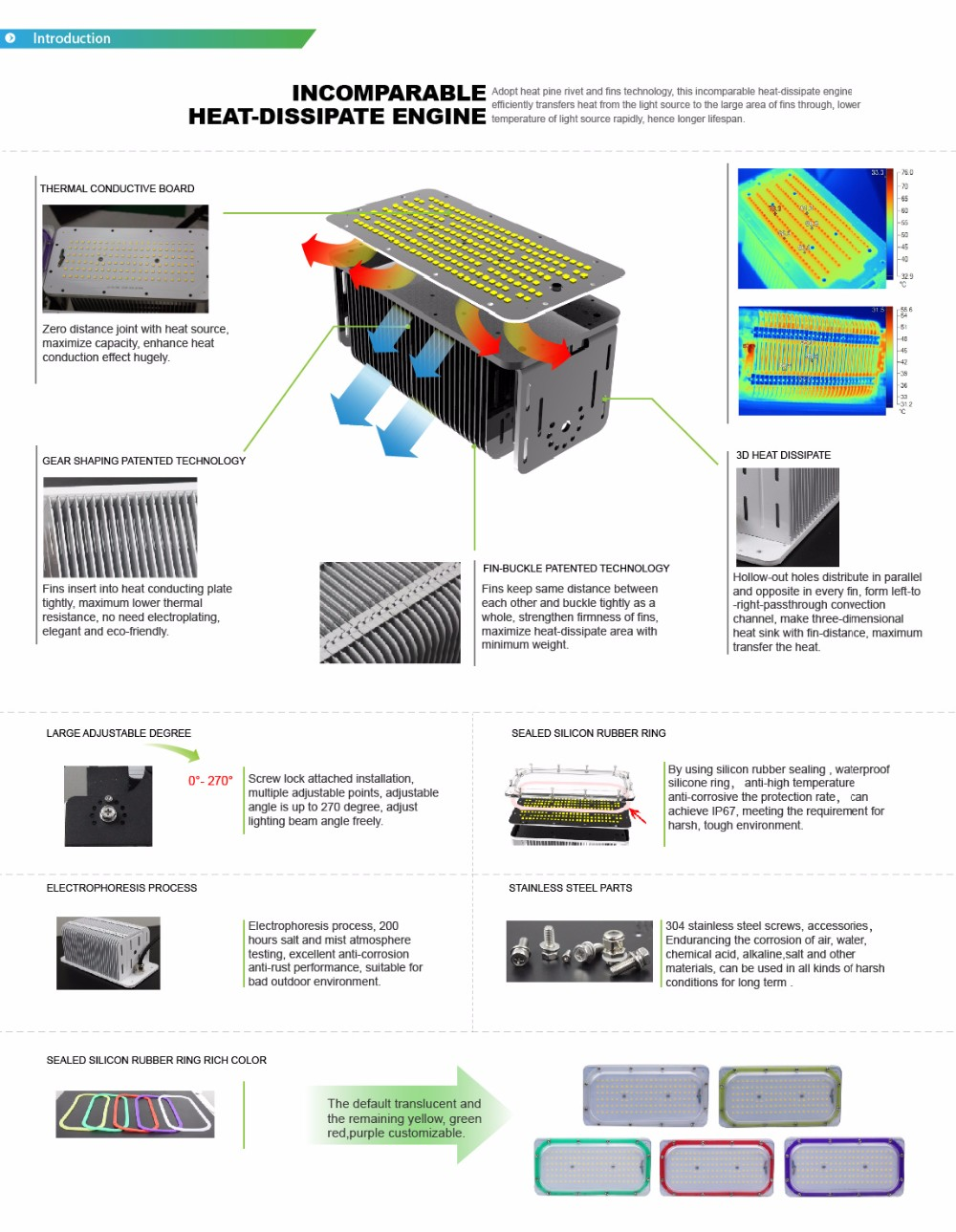 400w big mac series led grow lights full spectrum ip67 led module for indoor growing lighting