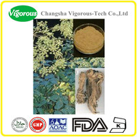 100% pure natural Dong Quai Extract/angelica root extract powder/angelica extract powder
