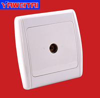 european TV wall socket