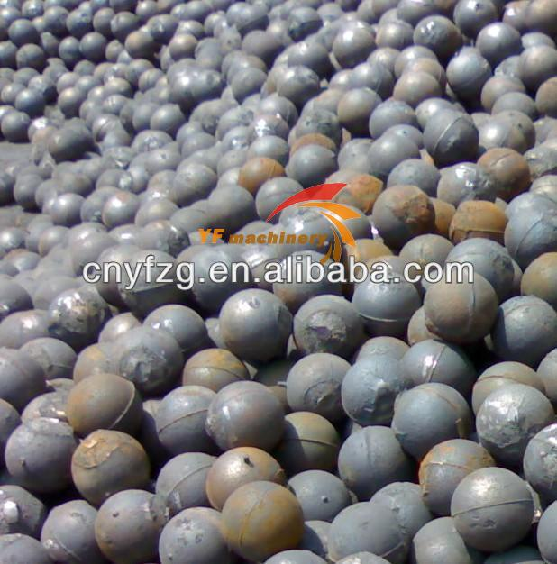 Dia 20mm-150mm forged steel grinding ball for mining ball mill manufacturer