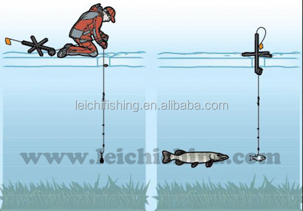 Built in ruler ice fishing tip ups buy ice fishing tip for Best ice fishing tip ups