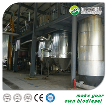 China advanced Biodiesel machine/biodiesel production plant of Henan Asia-pacific energy corporation
