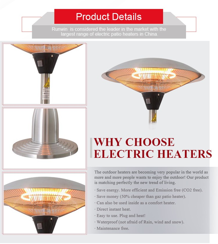 Indoor & Outdoor Table Top Electric Patio Heater With Wicker Base