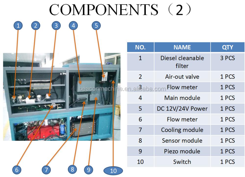 2018 Nouveau BC-CR738 common rail injecteur et pompe banc d'essai avec HEUI et EUIEUP fonctions de test