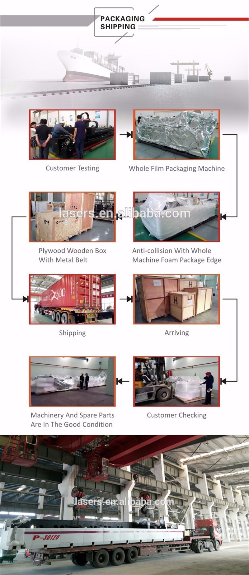 Cnc Metal Pipe Tube Fiber Laser Cutting Machine Price For Stainless / Carbon / Mild Steel / Brass / Copper