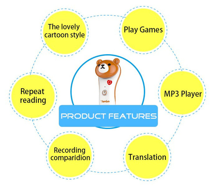MP3 player function learning machine talking pen with audio books