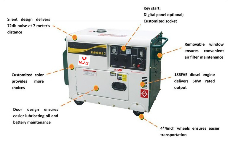 Silent power output 5kw Electrical diesel generator sets price in zimbabwe