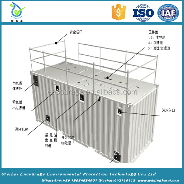 Containerized MBBR+MBR wastewater/sewage/waste water treatment plant