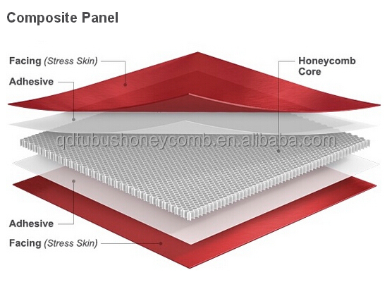 fiberglass PP honeycomb core panel with high strengh FRP honeycomb panel