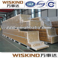Heat insulation PU/PIR foam sandwich wall panel