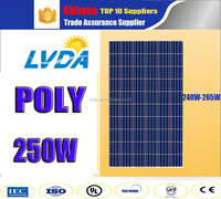 For india price poly solar power system home per watt polycrystalline home system 250w poly solar panel
