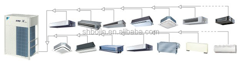 Ducted air conditioners daikin