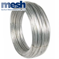 2.5mm Electro Galvanized Steel Iron Metal Wire