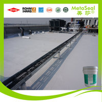heat insulation reflective roof paint coating