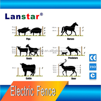 Lanstar solar powered farm electric fence energizer/ energiser garden fence products