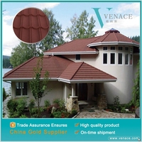 Building material best roof tiles/corrugated roofing sheets/roofing materials