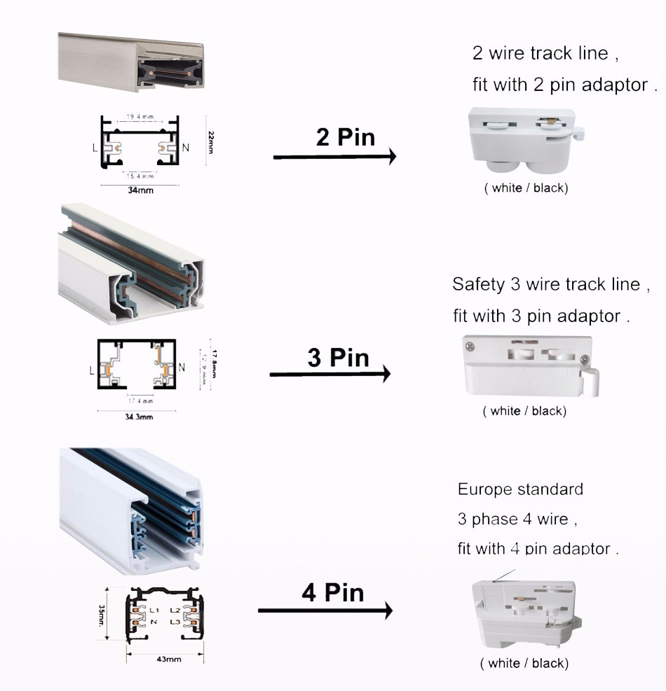 Adjusting Beam Angle Focus 30w Cob Led Track Lighting Buy Wiring Diagram Light Adaptor