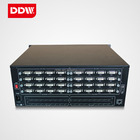 RS232 IP control 4k 2x2 video wall controller with control software